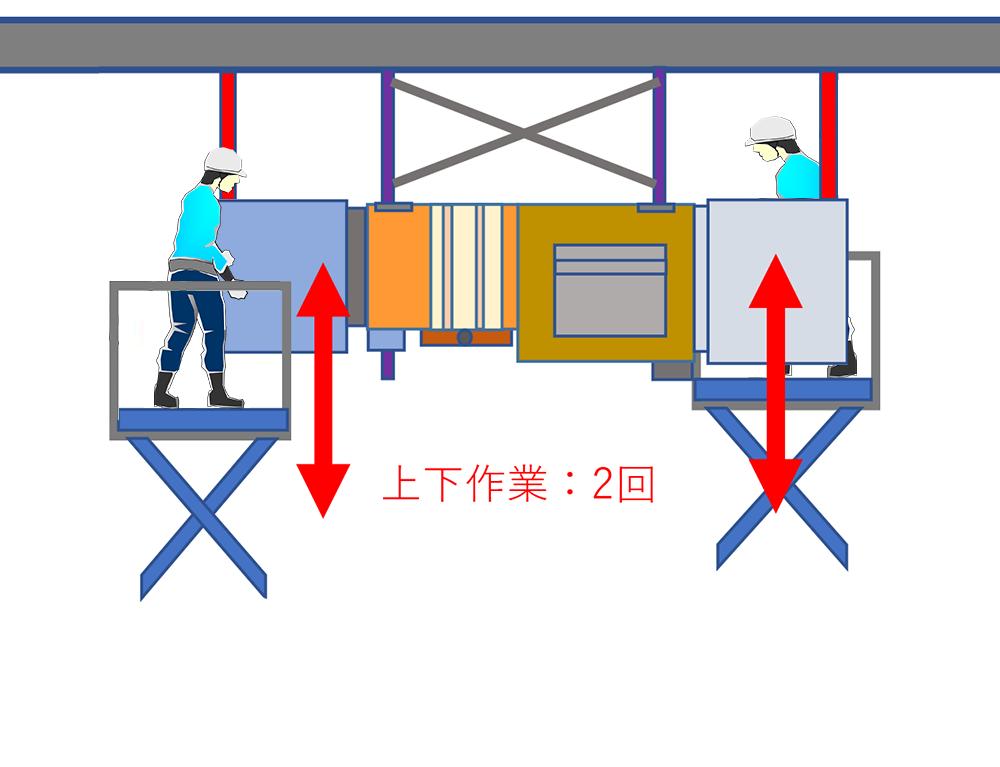 ⑦ダクト脱落防止用の吊ボルトを取付ける