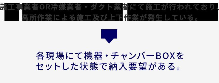 各現場にて機器・チャンバーBOXを セットした状態で納入要望がある。