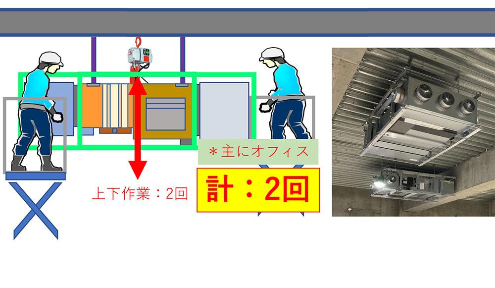 A 吊ボルトw1/2にて施工の場合